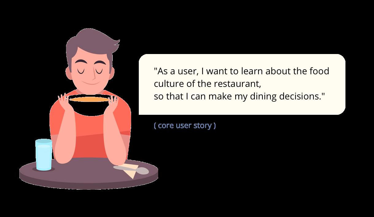 user-story